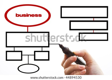 Businessman showing database structure on a whiteboard