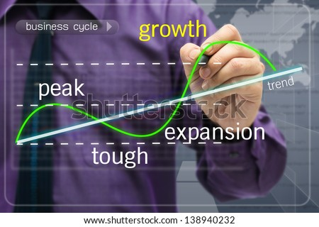 Businessman with Business Cycle graph on touch screen