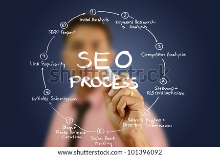 Businessman write SEO process on the whiteboard. - stock photo