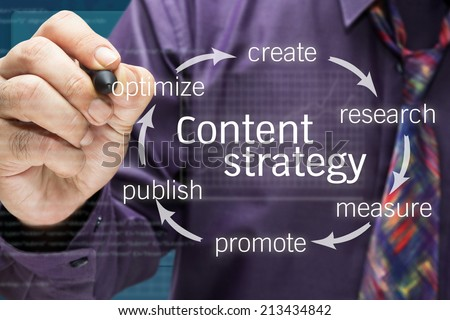 Businessman writing Content strategy cycle on screen - stock photo
