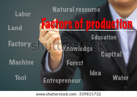 Businessman writing Factors of production concept.