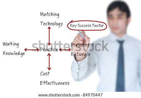Businessman writing key success factor - stock photo