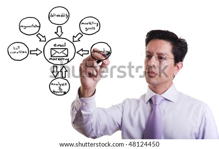 businessmen drawing a marketing diagram on a whiteboard (selective focus)
