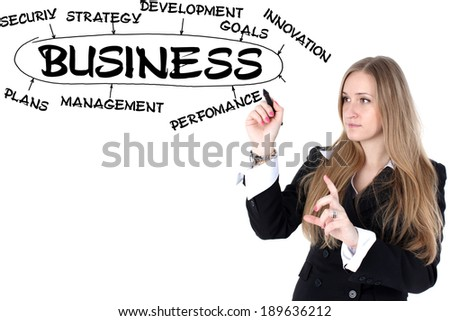 businesswoman drawing plan of Business