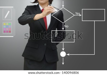 businesswoman drawing programming system flow diagram - stock photo
