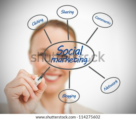 Businesswoman drawing social marketing flowchart - stock photo