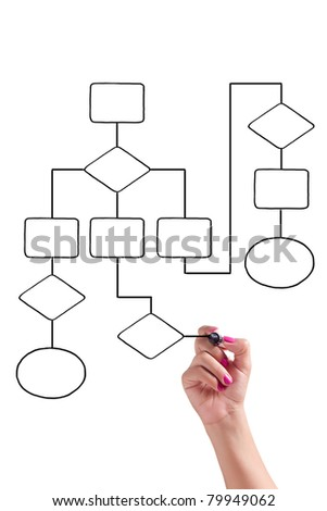 Businesswoman draws a flowchart on the whiteboard - stock photo