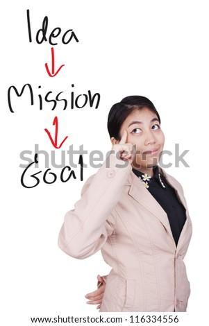 Businesswoman Have Idea Plan in Isolated