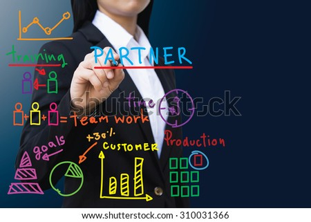 businesswoman , partner concept