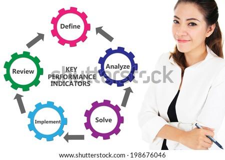 Businesswoman presenting Key Performance Indicators Chart - stock photo