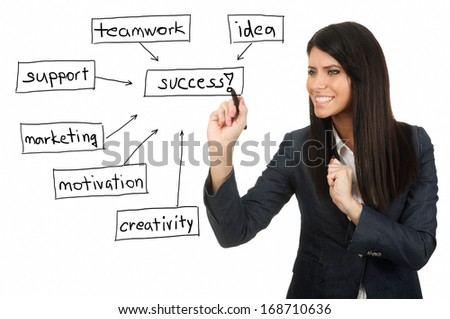 Businesswoman with diagram