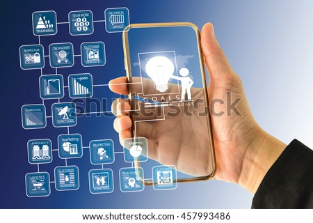 businesswoman,Woman hand with smartphone