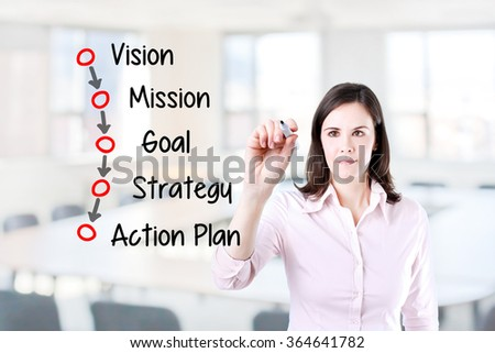 Businesswoman writing business process concept (vision - mission - goal - strategy - action plan). Office background.