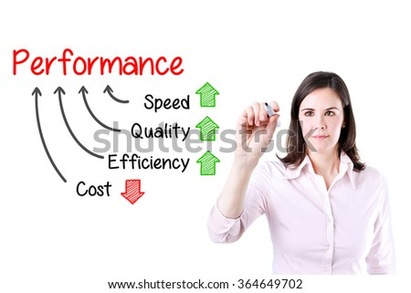 Businesswoman writing performance concept of increase quality speed efficiency and reduce cost. Isolated on white.   - stock photo