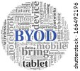 BYOD - bring your own device concept in tag cloud - stock photo