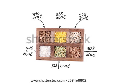 Calorie cereals - stock photo
