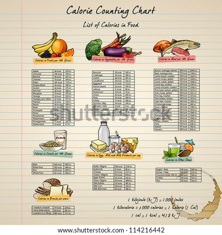 Calorie Chart with healthy and elementary food. Colorful illustration. - stock photo