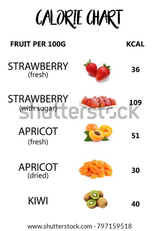 Calorie Fruit Chart Calories Per Fruit Stock Photo Royalty Free