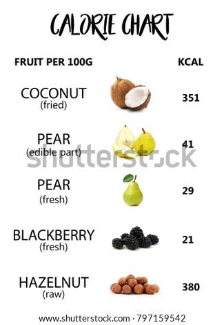 Calorie fruit chart calories per fruit stock photo royalty free