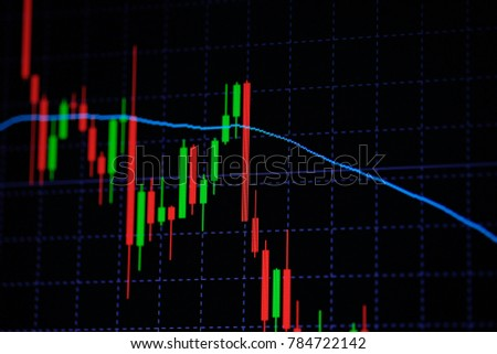 Candle stick graph chart with indicator showing bullish point or bearish point, up trend or down trend of price of stock market or stock exchange trading, investment and financial concept. thin focus.