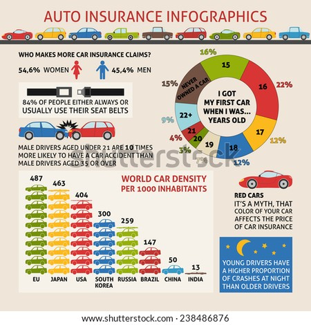Car insurance infographics with sample data - information, charts, icons - stock photo