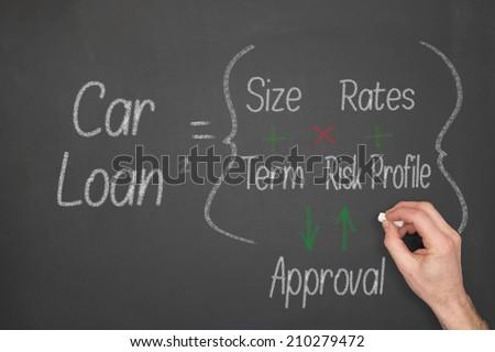 Car Loan concept formula on a chalkboard - stock photo