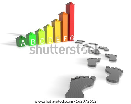 Carbon footprints heading for bad energy rating - stock photo