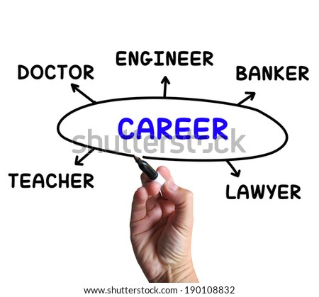 Career diagram meaning profession field work stock illustration career diagram meaning profession and field of work ccuart Choice Image