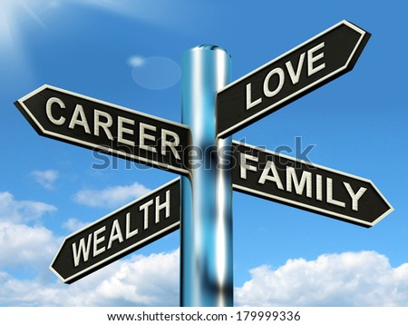 Career Love Wealth Family Signpost Showing Life Balance - stock photo