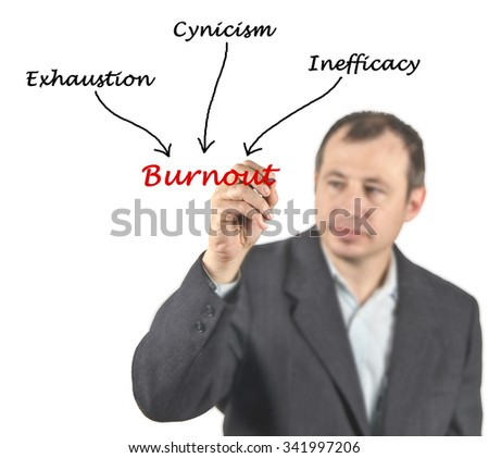 Causes of burnout - stock photo