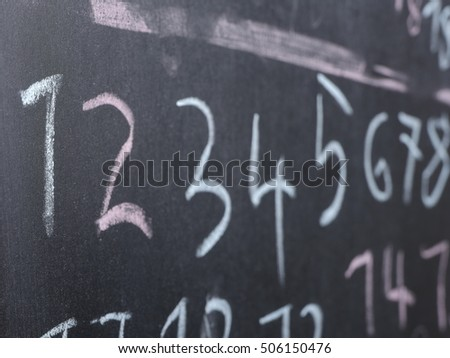 chalkboard school numbers