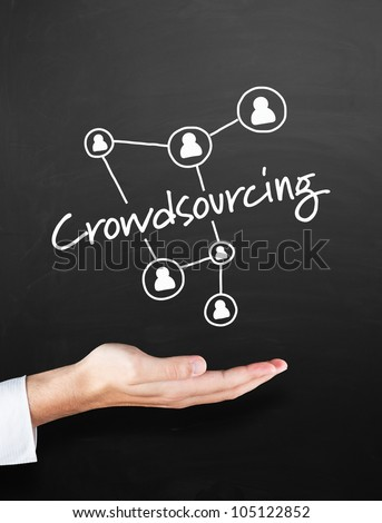 Chalkboard with hand and drawing concept of crowdsourcing - stock photo