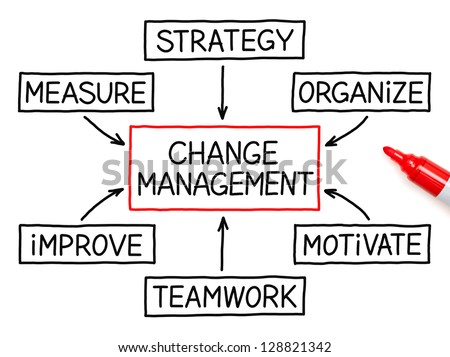 Change Management flow chart with red marker on white paper. - stock photo