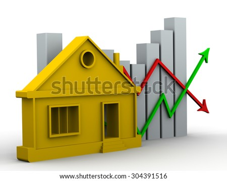 Changes in property prices. Chart price changes and the symbolic house. Financial concept