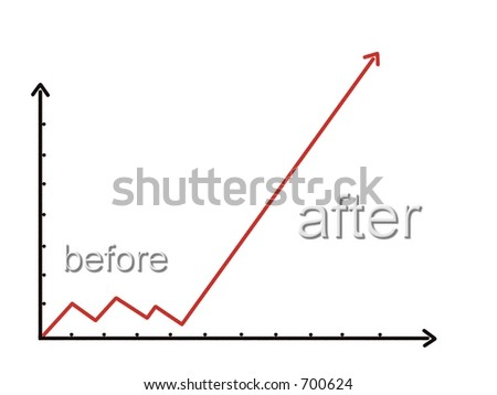Chart : Before-after - stock photo