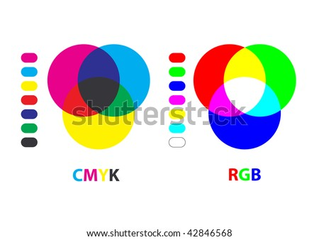Chart explaining difference between CMYK and RGB color modes(vector also available) - stock photo