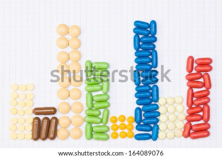 Chart made of pills and tablets put together like mosaic - stock photo