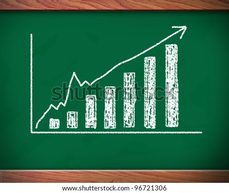 chart shows the revenue progress of a company on a chalkboard.