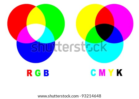 Chart with difference between CMYK and RGB color modes - stock photo