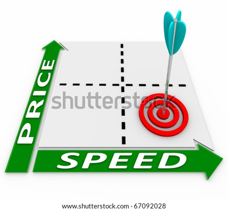 Cheap and fast rules the day on this price-speed matrix with arrow and target - stock photo