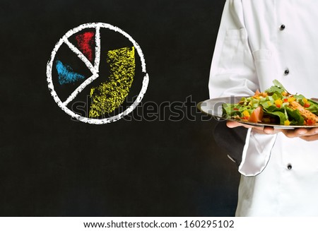 Chef holding salad platter with chalk pie chart on blackboard background - stock photo