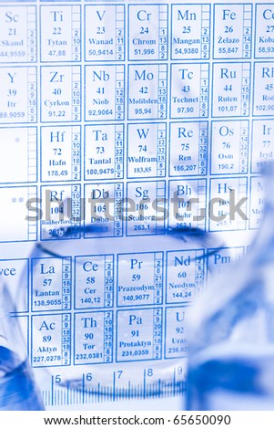 Chemical formula - stock photo