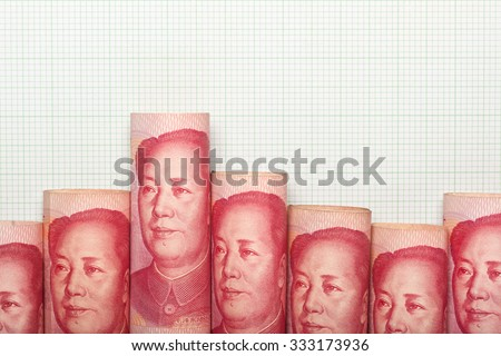 Chinese currency forming a downtrend graph