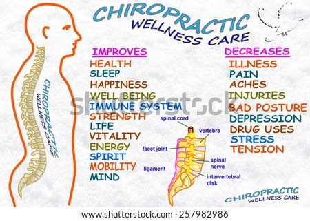 chiropractic wellness care therapy related words - stock photo