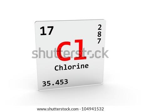 Chlorine symbol cl element periodic table stock illustration chlorine symbol cl element of the periodic table urtaz Choice Image
