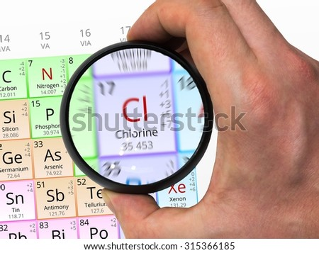 Chlorine symbol cl element periodic table stock photo royalty free chlorine symbol cl element of the periodic table zoomed with magnifying glass urtaz Images