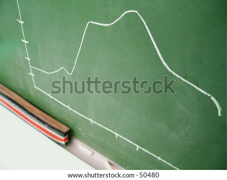 Classroom chalkboard with graph. - stock photo