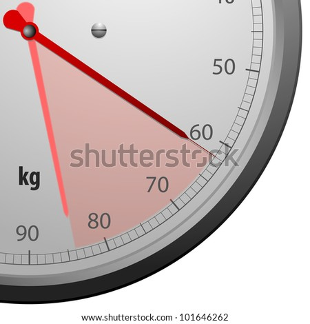 close up illustration of a scale for a weighing mashine with a red marked range - stock photo
