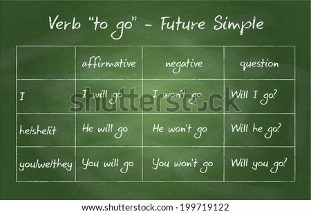 "Close up of chalkboard. English grammar - verb ""to go"" in Future Simple Tense - stock photo"