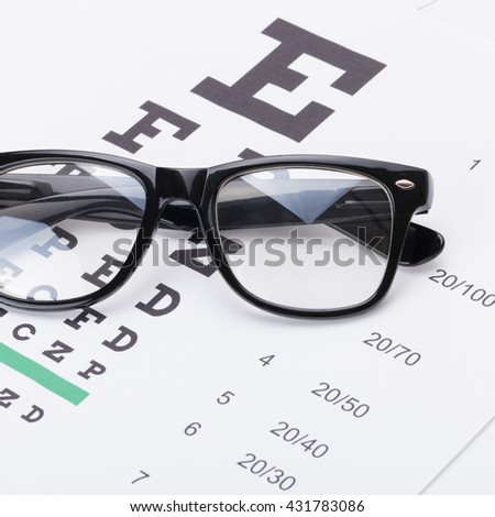 Close up studio shot of an eyesight test table and neat glasses over it